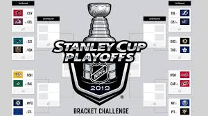 Hockey Playoff Standings Chart Printable Nhl Playoff Bracket Print Blank And Pdf Stanley