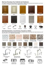Martha Stewart Living Kitchen At The Home Depot Cabinet Refacing - Home depot kitchen remodeling