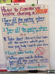 best national poster competition water conservation images  how to conserve water during a drought anchor chart kids can make and illustrate their