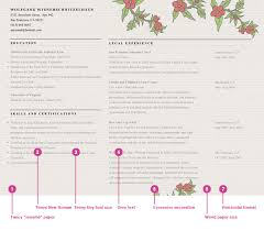LifeClever ;-)The 7 deadly sins of résumé design