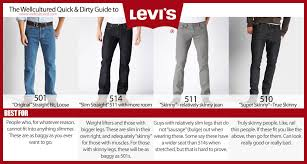 Wellcultured The Quick And Dirty Levis Sizing Guide
