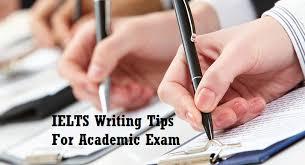 Writing     Tips     ieltswithmelinda Ieltsmaterial com   Tips for IELTS Writing Task
