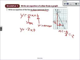geometry 4 5 equations of parallel and perpendicular lines