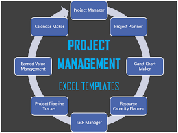project management free templates free and premium project management excel templates