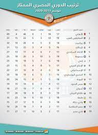"بطل الدوري المصري ""الملغي"".. تصريح و5 سوابق"