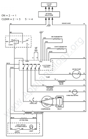 wiring diagram for ge fridge images wiring diagrams moreover dual side wiring diagram on whirlpool profile refrigerator