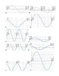 4c9bc973e947f6e58b6bd692022ce9f4 algebra trigonometry transforming inverse trig functions algebra pinterest on inverse functions worksheet answers