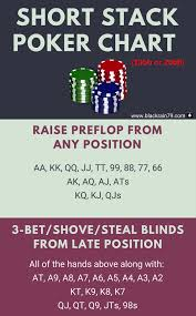 Push Fold Chart Pdf The Best Short Stack Poker Strategy Free Poker Chart