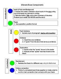 Literary Essay Components And Sample Essay Breakdown Teacher Handout