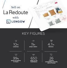 Sell on <b>La Redoute</b> - <b>LaRedoute</b> Marketplace - Lengow