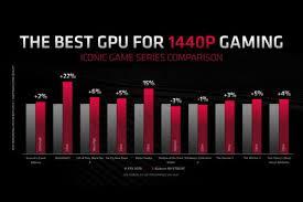 Amd Rx 5700 Xt Vs Nvidia Rtx 2070 Spec Comparison