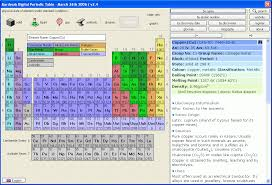 PROGRAM OF THE MONTH - March 2006 - Periodic Table