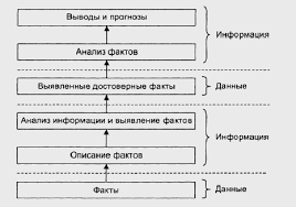 Реферат Информационные системы в экономике com Банк  Информационные системы в экономике
