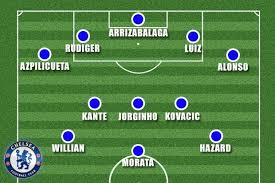 Pos stats player stats team stats stat trends team trends team page articles columns writers Chelsea Vs Southampton Likely Line Ups Morata Set For Recall For Injury Hit Blues
