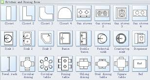 Floor Plan Symbols Chart Home Plan Symbols