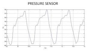 First Pressure Readings On Mars Nasas Mars Exploration