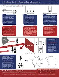 able information ryan k hew an infographic explaining the different entity types provided by mx media llc for this law firm