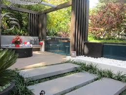 Small Picture backyard pool designs backyard pool design tool backyard pool