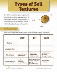 Soil Characteristics Chart Soil Texture Worksheet Education Com