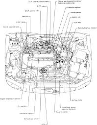 nissan livina engine diagram nissan wiring diagrams online