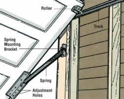 how to repair a garage door tips and