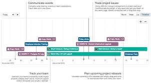 Multiple Horizontal Timelines Timeline Design Change
