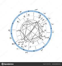 Horoscope Based On Birth Chart Horoscope Natal Chart Astrological Celestial Map Cosmogram