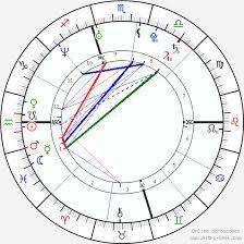Calum Best Birth Chart Horoscope Date Of Birth Astro