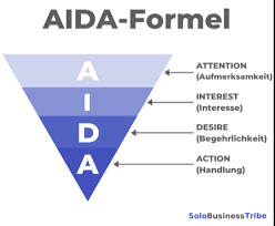 AIDA-Formel: Einfach erklärt mit konkreten Beispielen -