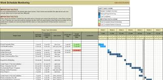 excel for scheduling project planning scheduling and monitoring excel tool planning