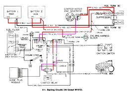 cucv wiring diagram cucv database wiring diagram images showth 65911 m1009 will not start melted fusible link