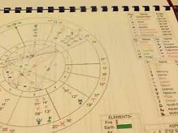 Comb Chart Details About Personalised Astrology Natal Birth Chart Report Printed Comb Bound 20 Pages