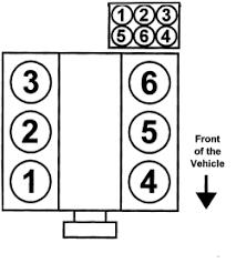 2005 ford ranger 3 0 firing order vehiclepad 2005 ford ford 4 0 firing order diagram ford schematic my subaru wiring