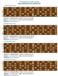 Bass Guitar Scale Chart Printable 5 String Bass Guitar Scales Modes Tab Form Pictures
