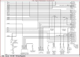 club car golf cart wiring diagram urgently needed diagrams 1993 club car golf cart wiring diagram urgently needed diagrams 1993 clubcar gas