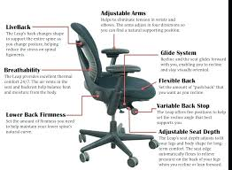 proper posture at computer desk sitting posture in office chair desk chair good posture desk chair