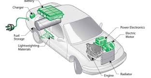batteryaz your ultimate battery guide don t sweat over your hybrid car maintenance it is simple