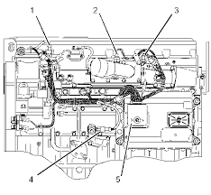 cat c15 engine diagram sensors location cat auto wiring diagram cat c7 oil pressure sending unit location cat image about on cat c15 engine diagram