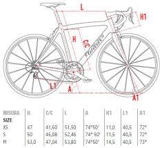 Wilier Road Bike Sizing Chart Wilier Triestina Mimosa Frameset Womens Martys
