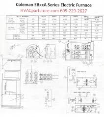 coleman electric furnace parts hvacpart if this was paired an air conditioner of diffe brand