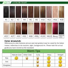 Lace Front Color Chart 13 6 Lace Front Human Hair Wigs For Women Brazilian Body