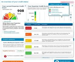 Experian Credit Chart Experian Credit Score Rating Scale