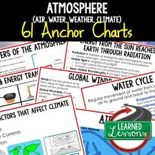 Weather Anchor Chart Atmosphere Anchor Charts Atmosphere Posters Earth Science Anchor Charts