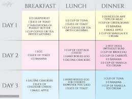 Military Diet Chart India Vijay Kamal Vijaykamal On Pinterest