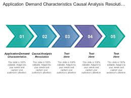 Causal Analysis Application Demand Characteristics Causal Analysis