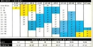 Bat Size Chart For Youth Baseball Choosing Youth Baseball Bats How Do I Know What Baseball