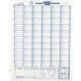 Baseball Hitting Charts Printable Amazon Com Glovers Baseball Softball Pitching Hitting