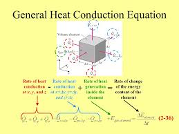 general heat conduction equation