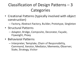 Design Patterns Categories Ppt Design Patterns Powerpoint Presentation Free Download