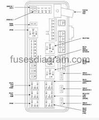 2006 charger fuse box diagram wiring diagrams best 2006 charger fuse box data wiring diagram 2003 ram fuse box diagram 2006 charger fuse box